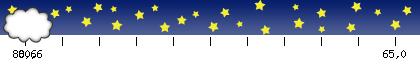 http://www.abnehmen.com/ticker/tick/lineal_nacht.png;slider_wolke.png;80,6;80,6;65,0;9;0;0;0;1;1;1;/ticker.png