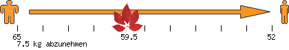 http://www.abnehmen.com/weightticker.php?tickerid=65021